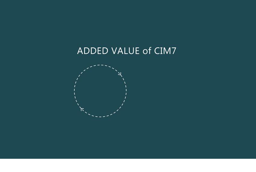 CIM7 Added Value